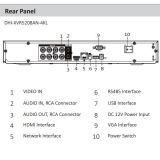 DahuaチャネルのPenta-Brid 8/16の4K 1uデジタルのビデオレコーダー(XVR5208AN-4KL-X/XVR5216AN-4KL-X)