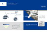 Lámpara LED700/700 (ECOP1) del funcionamiento del LED