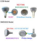 Projector redondo do diodo emissor de luz PAR30 de Osram SMD3030 25W do lúmen elevado