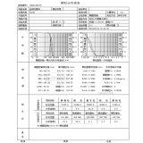 Kbkl-II de l'analyseur de graphique de particules