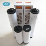 La sustitución del cartucho de filtro de la bomba de vacío Busch 0532000508 0532140159 532.000.303