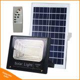 Indicatore luminoso di inondazione ricaricabile del comitato solare LED per illuminazione esterna del prato inglese della via del giardino