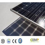 Comitati solari monocristallini o policristallini 330W-345W di PV per il sistema di energia solare
