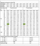 Потолочные Ce RoHS 620X620мм 40W Ugr<16 панель светодиодный индикатор