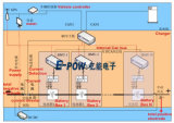 Sistema a bassa velocità del pacchetto della batteria di litio dell'automobile elettrica della città
