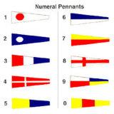 Internationale Code van Signalen