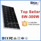 панель солнечных батарей 150W 200W 250W 300W 310W 320W Mono-Crystalline с сертификатом TUV&Ce