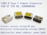 Tid No. USBVid第5510 USB、USB2.0-Cのコネクター、: 5200000484の耐久性: 10000のサイクル、タイプC Pdのアダプターのための、力バンク、ハブ