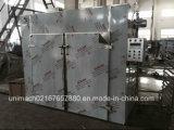 Circulação de ar quente de alta qualidade forno de secagem