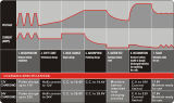 caricatore esterno acido al piombo automatico accumulatore per di automobile di 7-Stage 12V 7ah