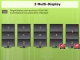 3 Channal Multi-Visualizan el gráfico de la resolución 2560X1600 y visualizan la tarjeta