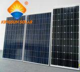 Panneau solaire du silicium 245W-275W monocristallin puissant de prix usine