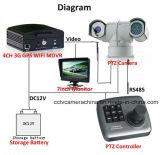 30X de Camera van kabeltelevisie van IRL PTZ van het 2.0MP 100m Voertuig (shj-hd-Ta)
