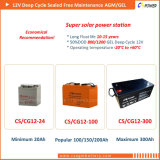 VRLA герметичный свинцово-кислотный аккумулятор для ИБП 12V100ah