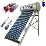caloducto Calentador de Agua de la Energía Solar con Solar Keymark EN12976