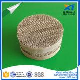 Emballage ondulé de tour d'emballage de plaque perforée en métal