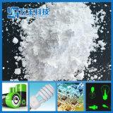 단결정 성장을%s 희토류 Lu2o3 99.99% Lutetium 산화물