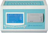 Analizador dinámico Puc-2068A del ESR de 20 muestras