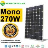 I comitati solari di alta efficienza di 270W 280W dalla Cina per la casa