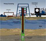 Puits de pétrole de perte de liquide de tests de laboratoire de cimentation