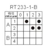 Nylondrehschalter mit 4 Positionen (RT233-1-B)