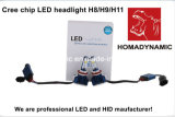 H8/H9/H11 LED Headlight/LED Light/LED fuori strada che determina l'indicatore luminoso dell'automobile di Light/LED