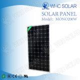 インドの市場のための再生可能エネルギーPVの太陽電池パネル200W