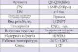 Vávula de bola del gas Qf-Q19 (el 16M) con el certificado