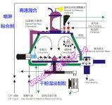 중국 고속 가위 제림기 Ghl-150
