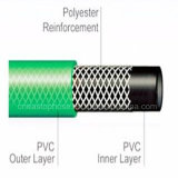 Jardin en PVC flexible pour l'Irrigation, extensible jusqu'Flexible, raccord en laiton