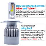 Iluminação automática fonte H7 a fábrica que tem a lâmpada LED Auto e aluguer de farol de LED de duas cores