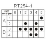 Energien-Drehschalter mit Position 6 (RT254-1)