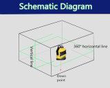 Automatische Zeile 5 360 Grad-Laserdiode-Stufe