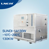 Dynamischer Temperaturregler-Systems-Kühler Sundi-1A130W