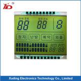産業アプリケーションのための192*64 LCDスクリーン表示