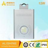 無線庭ランプ防水LEDの太陽動力を与えられた街灯