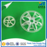 プラスチックテラーのロゼットのリング、プラスチックタワーのパッキング