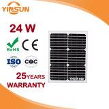 Panneau solaire 24W pour système d'alimentation solaire