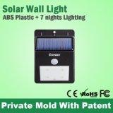 IP65屋外の太陽壁ライト太陽動きセンサーライト工場