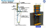 O sistema de escalada do molde do projeto da fábrica com Guindaste-Levanta