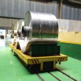 Dadi e bobina che trattano vagone per la linea di produzione sulle rotaie