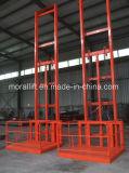 Intermedia vertical hidráulico de elevación para elevación de carga