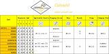 Cutoutil Mdjnr/L 1616k11 voor Staal Hardmetal die Standaard het Draaien Hulpmiddelen aanpast