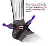 Paréntesis de tobillo elástico de Noeprene del soporte de los abrigos del tobillo de la más nueva venta caliente