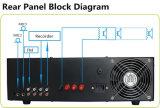 Mischender Verstärker des C-Yark PA-Systems-3u mit genügender Energie