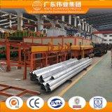 Aluminio de Weiye/aluminio/perfil de Aluminio para el sitio de la luz del sol