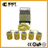 Plc-hydraulisches synchrones anhebendes System