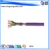 Cabo de controle da bainha do PVC da isolação do fluoreto