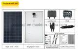 Módulo solar polivinílico Oda270-36-P de la alta calidad 270W
