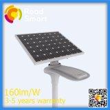 Prodotto solare di illuminazione LED del giardino di alto potere di disegno modulare dell'innovazione